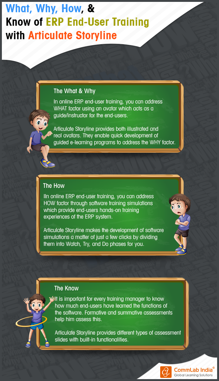 What, Why, & How of ERP End-User Training with Articulate Storyline [Infographic]