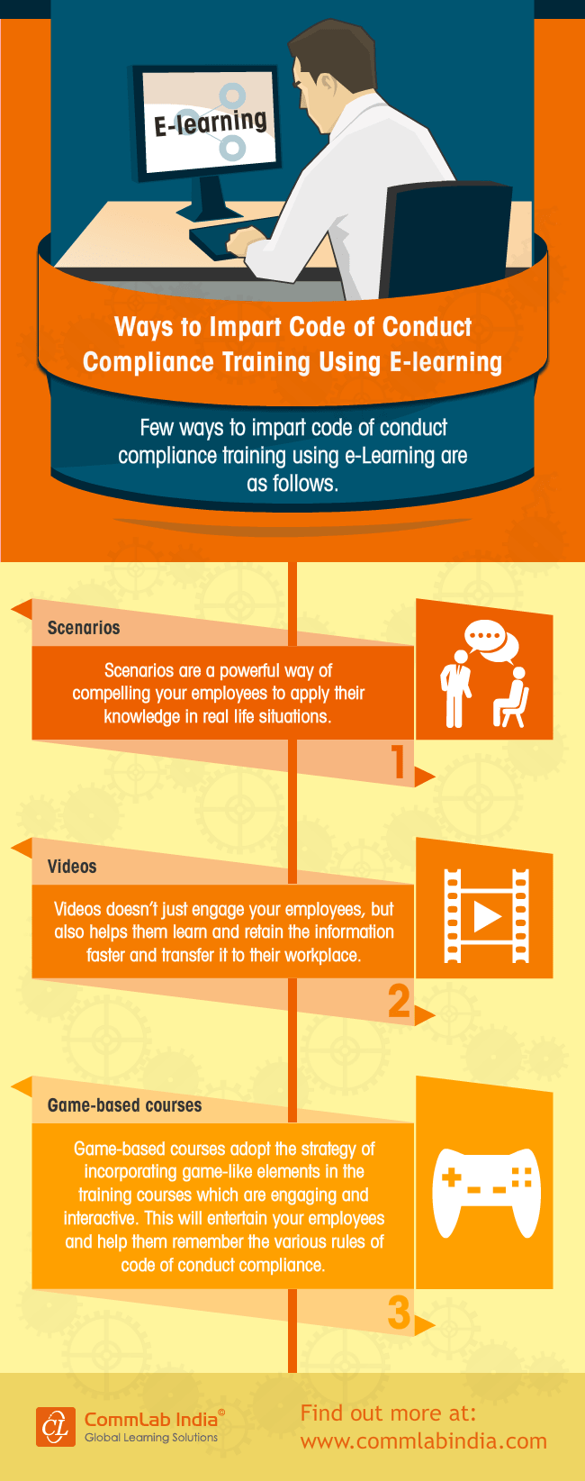 tips to improve ethical behavior in organizations ways to impart code of conduct compliance training using e learning infographic