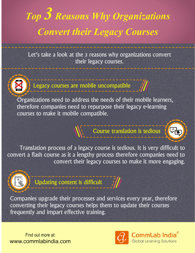 3 Reasons Why Organization Convert their Legacy Courses [Infographic]