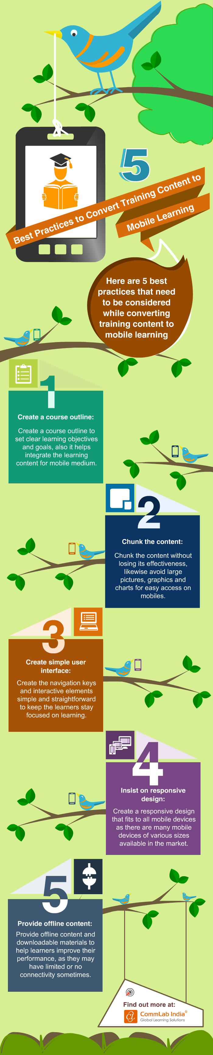 5 Best Practices to Convert Training Content to Mobile Learning [Infographic]