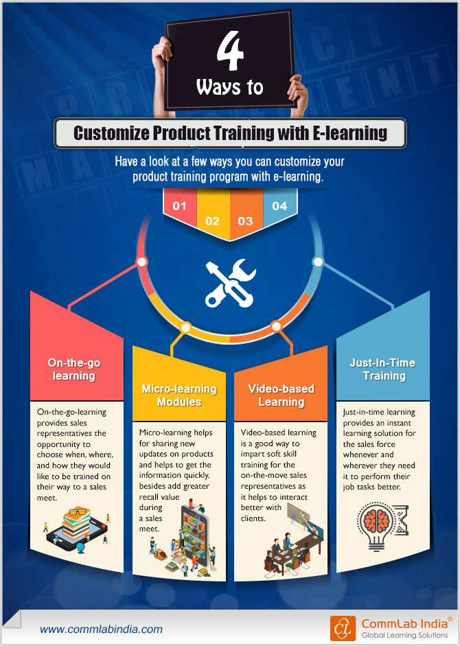 4 Ways to Customize Product Training Program with E-Learning [Infographic]