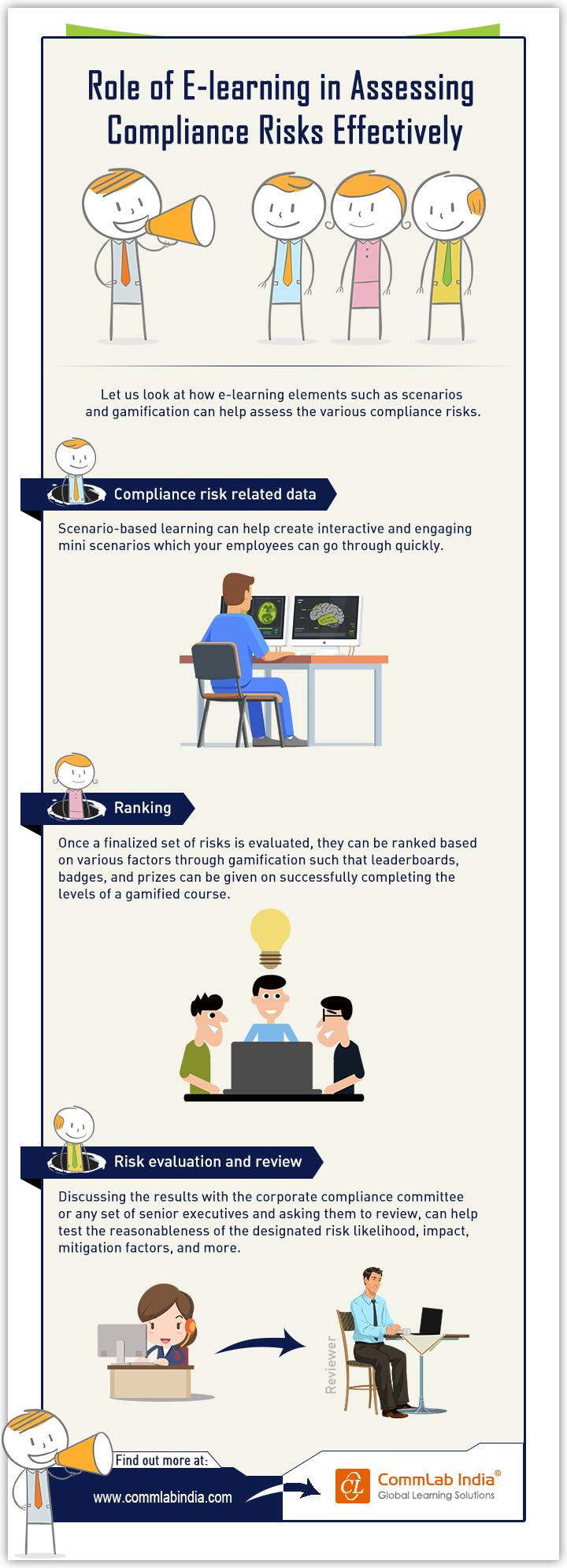 The Role of E-learning in Assessing Compliance Risks Effectively [Infographic]