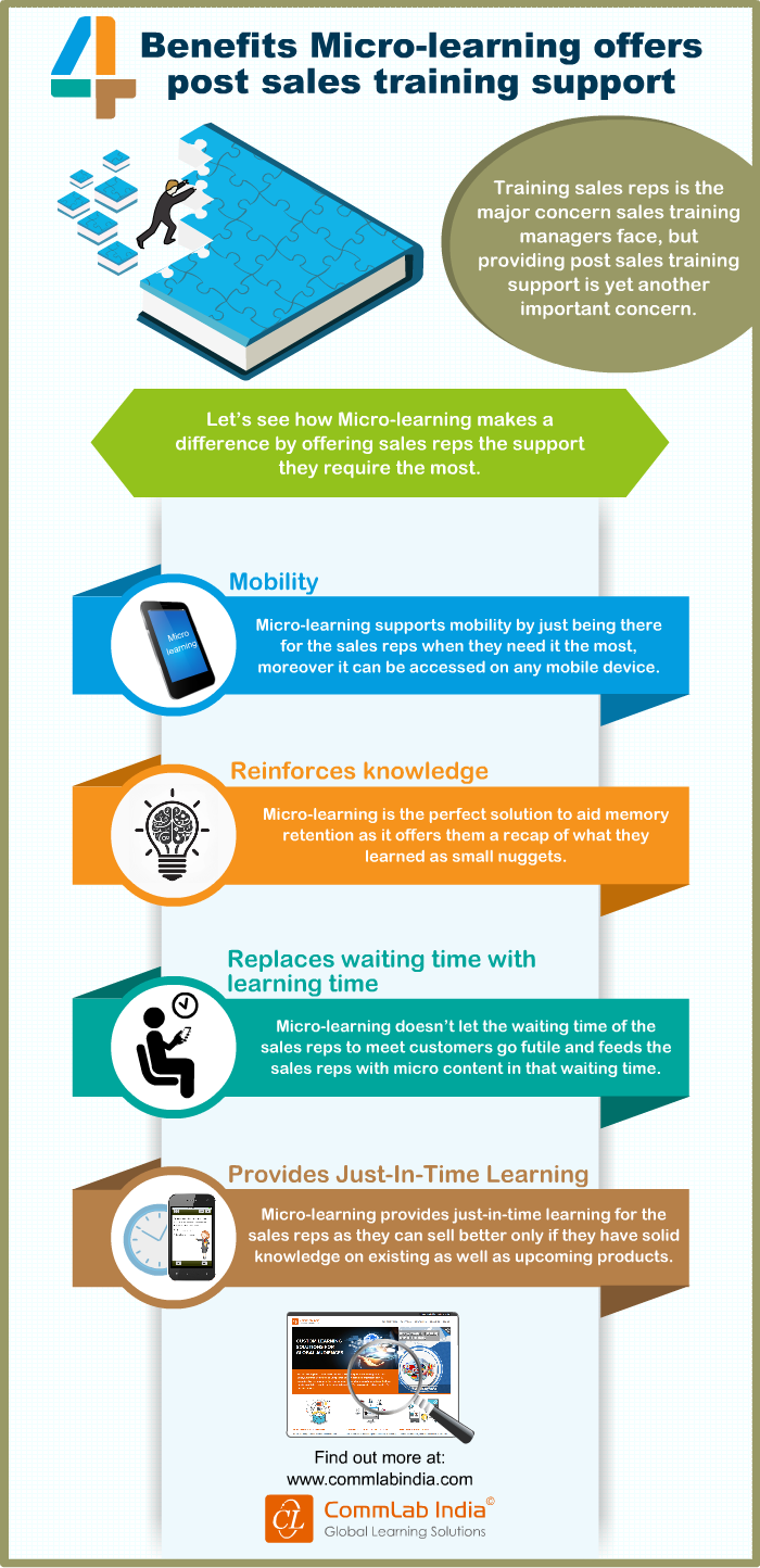 4 Benefits Micro Learning Offers Post Sales Training Support [Infographic]