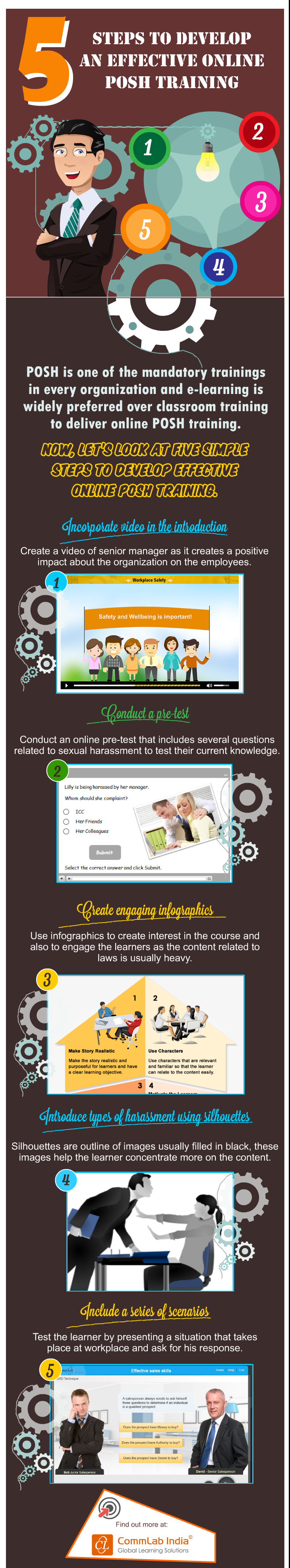Creating an Effective Online Course to Impart POSH Training [Infographic]