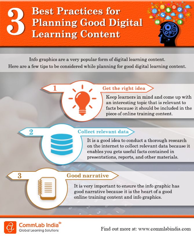 3 Best Practices for Planning Good Digital Learning Content [Infographic]