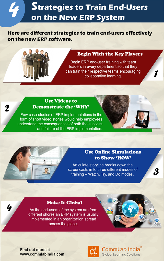 4 Strategies To Train End Users On The New ERP System [Infographic]