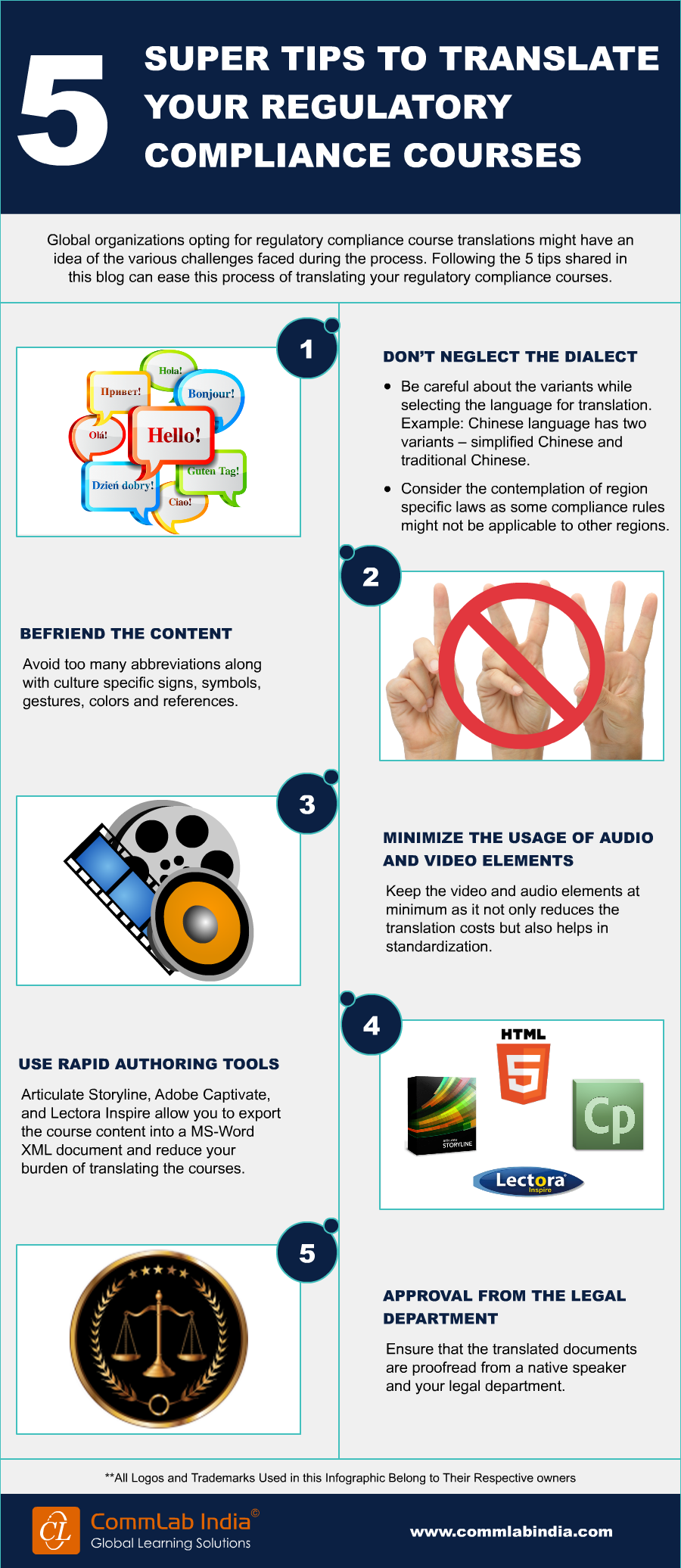 5 Super Tips To Translate Your Regulatory Compliance Course [Infographic]