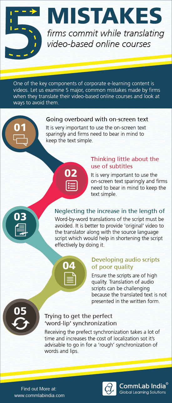 5 Mistakes Firms Commit While Translating Video-Based Online Courses [Infographic]