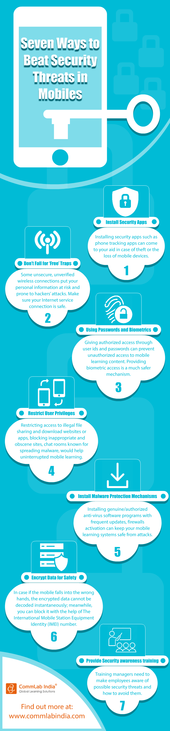 Seven Ways To Beat Security Threats In Mobiles [Infographic]