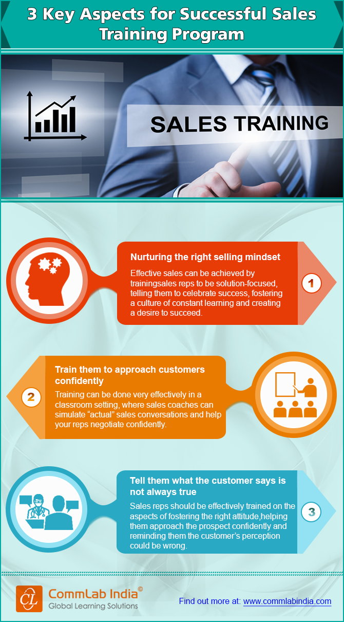 3 Key Aspects for A Successful Sales Training Program [Infographic]