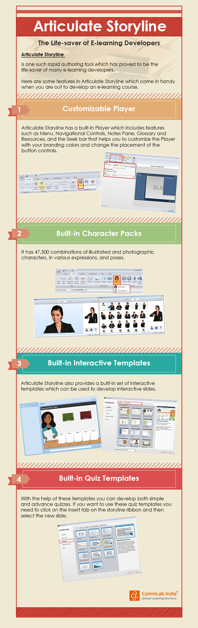 Articulate Storyline - The First Choice of E-learning Developers [Infographic]