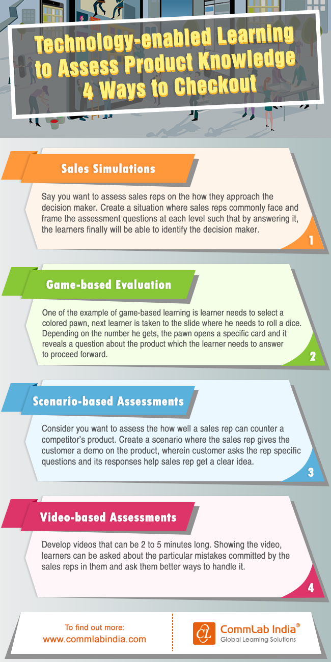 Technology-enabled Learning to Assess Product Knowledge [Infographic]