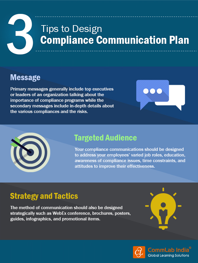 3 Tips to Design Compliance Communication Plan [Infographic]