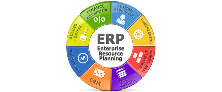 3 Key Points for Planning and Implementing a Successful ERP Program [Infographic]