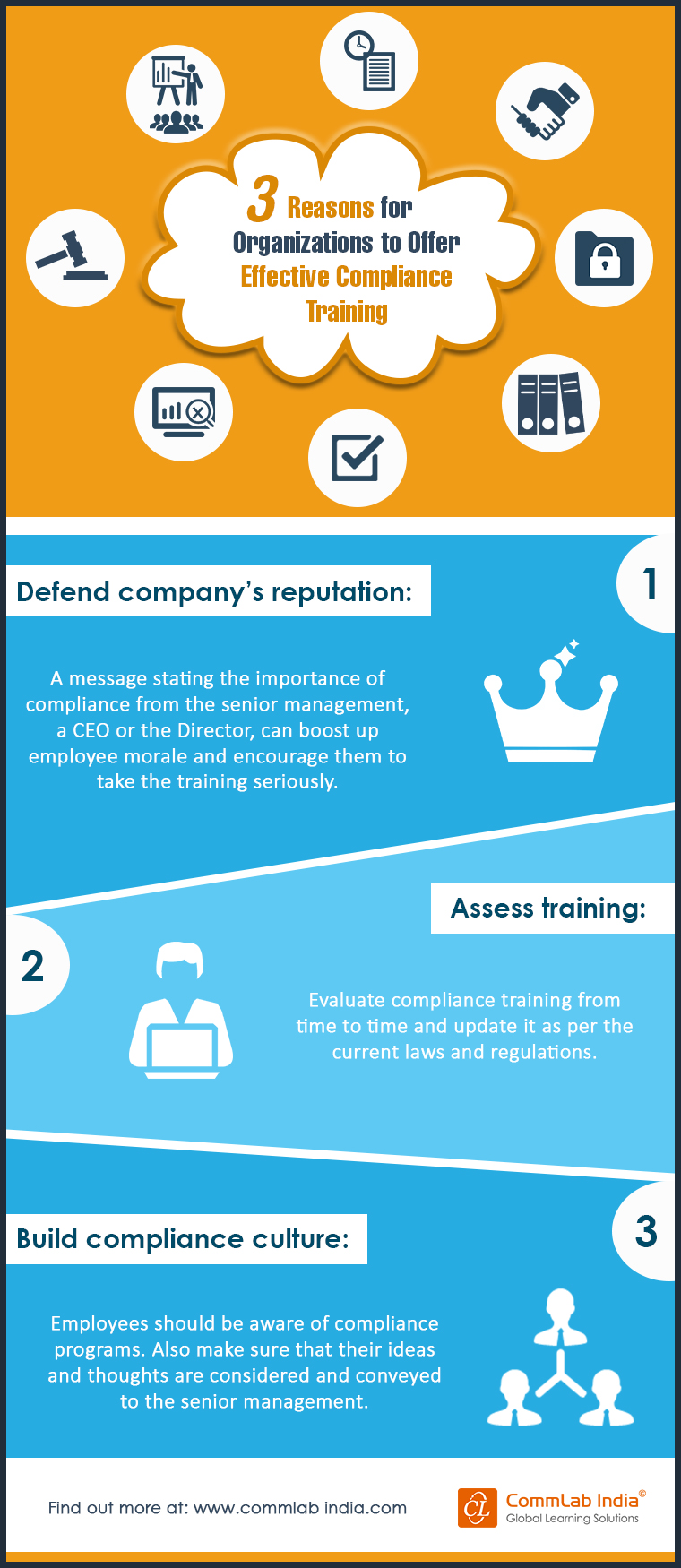 3 Reasons for Organizations to Offer Effective Compliance Training [Infographic]