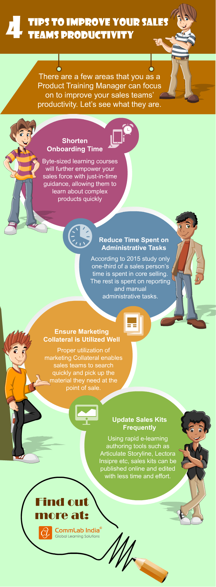 4 Tips to Improve Your Sales Teams Productivity [Infographic]