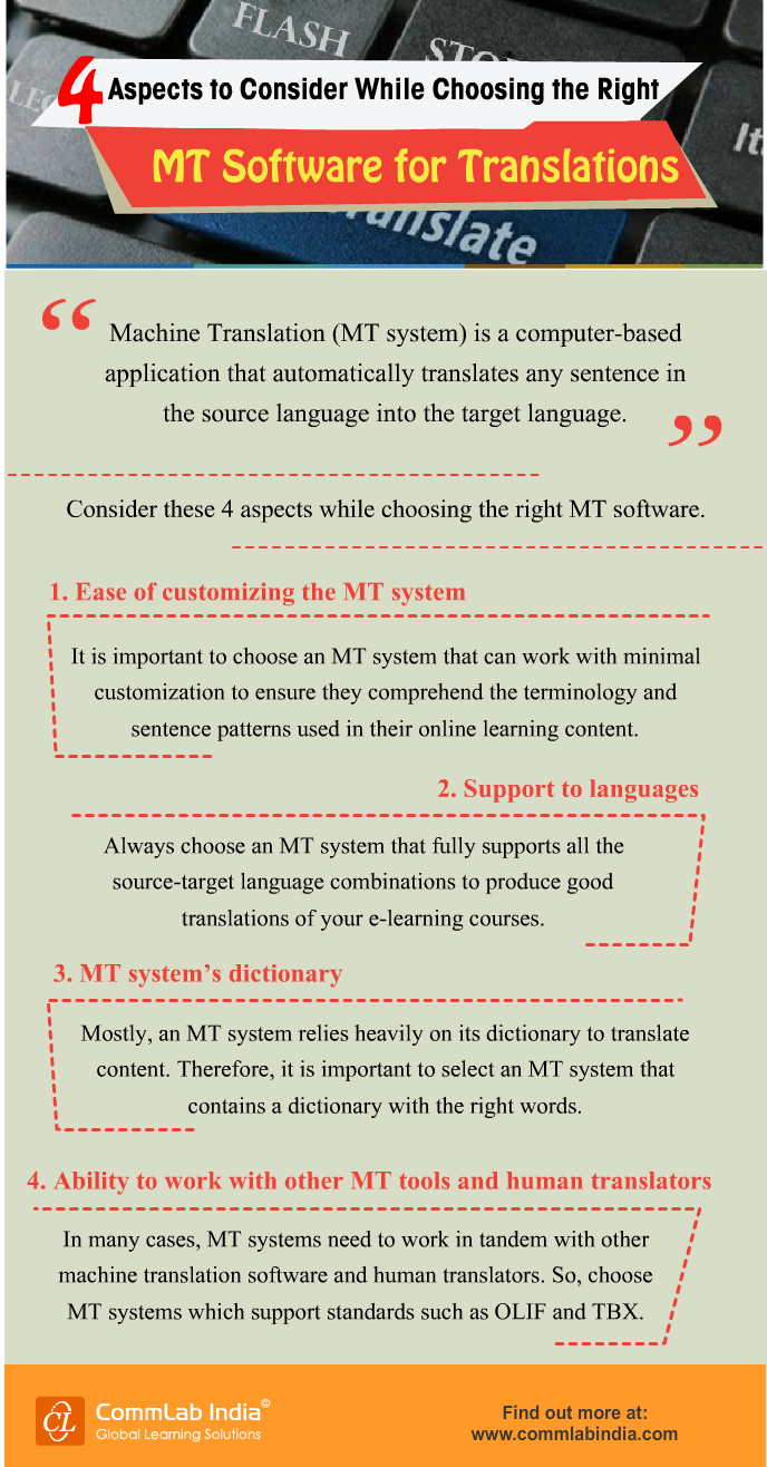 4 Tips to Select the Right MT Software [Infographic]