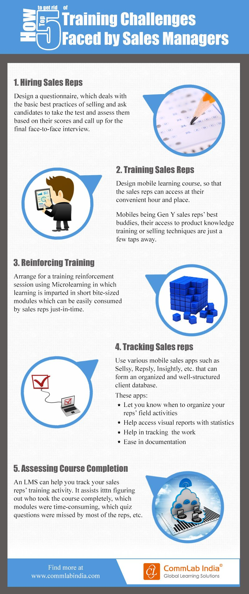 How to Get Rid of Training Challenges Faced by Sales Managers [Infographic]
