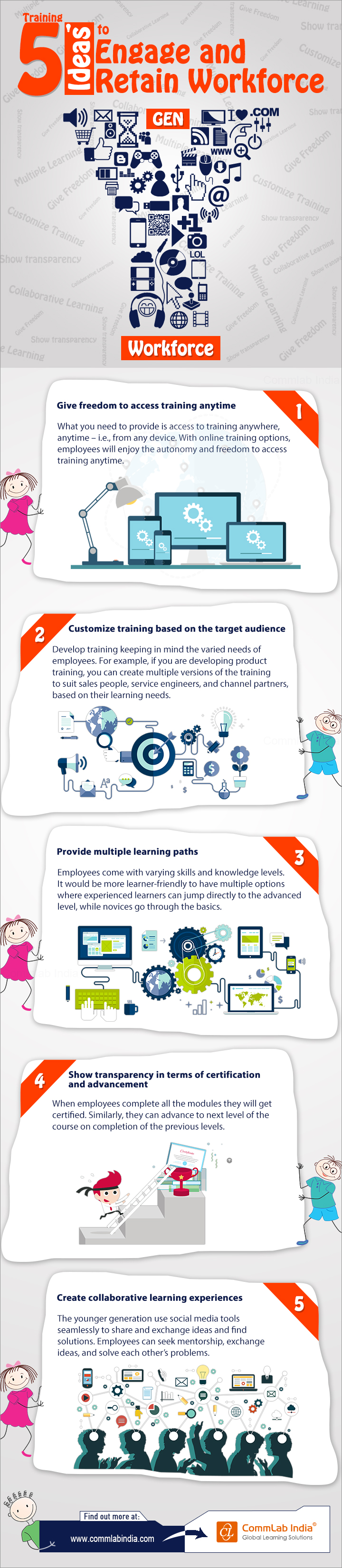 training ideas to engage and retain gen y workforce infographic 5 training ideas to engage and retain gen y workforce infographic