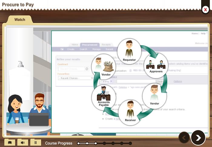 Software simulation course