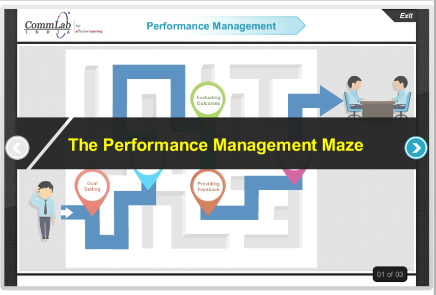 The Performance Management Training through Gamification