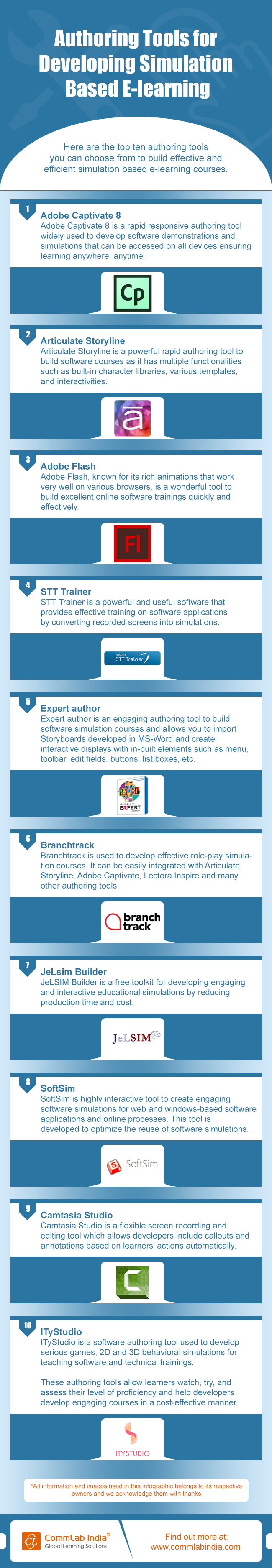 Authoring Tools for Developing Simulation Based E-learning [Infographic]