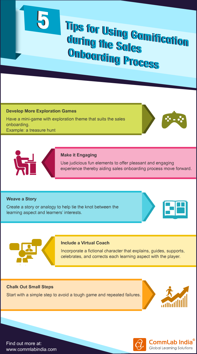 5 Tips for Using Gamification During the Sales Onboarding Process [Infographic]