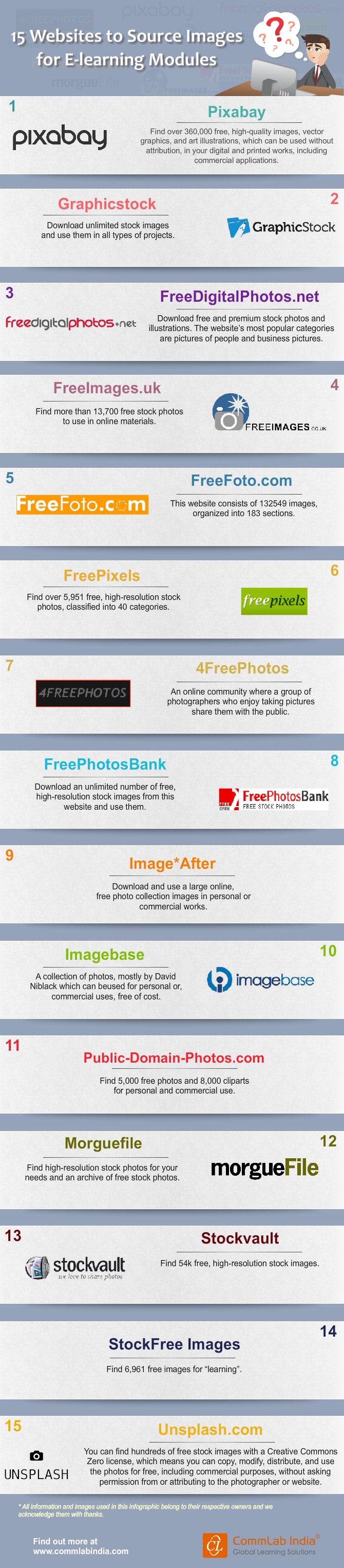 15 Websites to Source Images for E-learning Modules [Infographic]