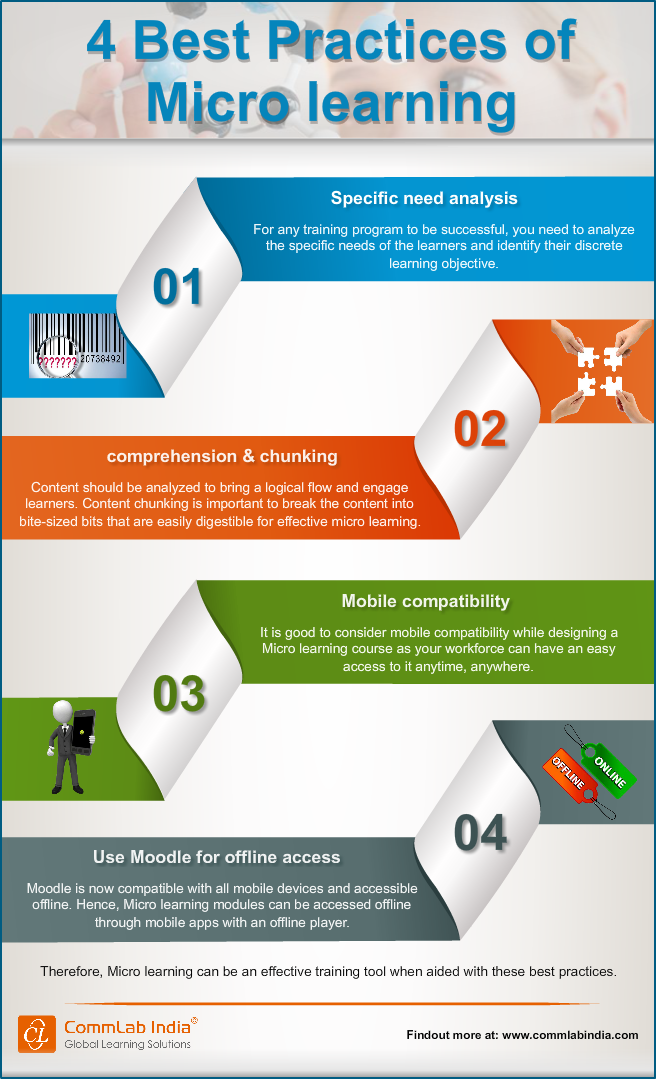 4 Best Practices of Microlearning [Infographic]