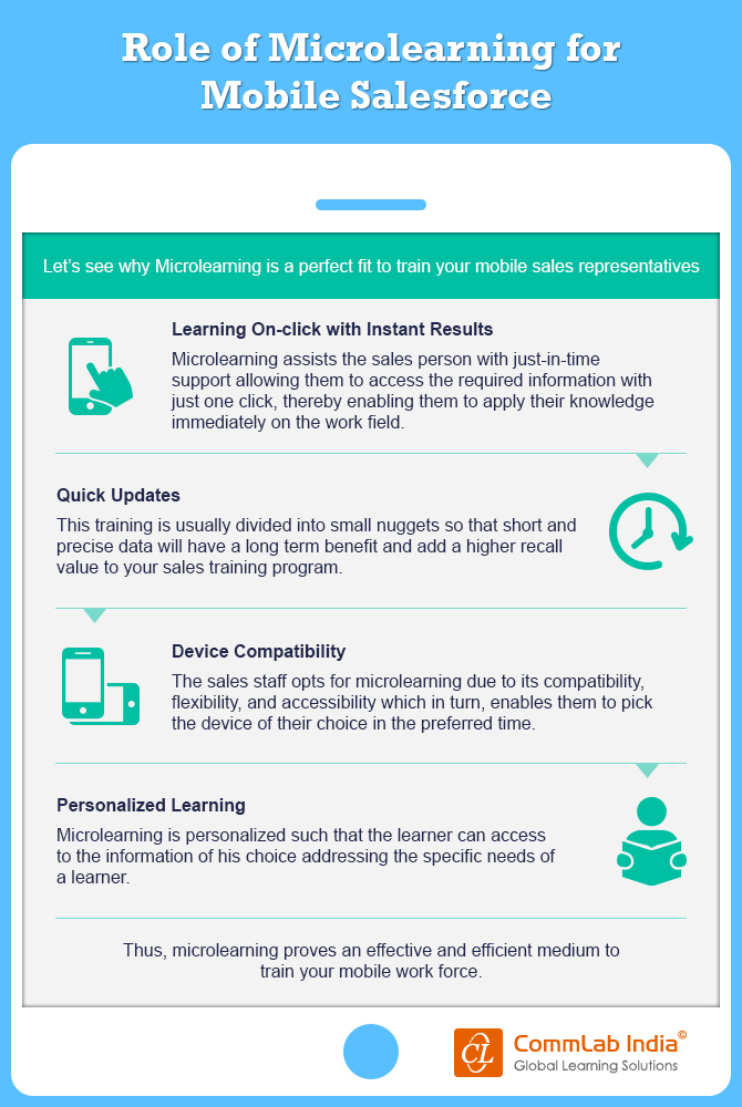 Role of Microlearning for Mobile Sales Force [Infographic]
