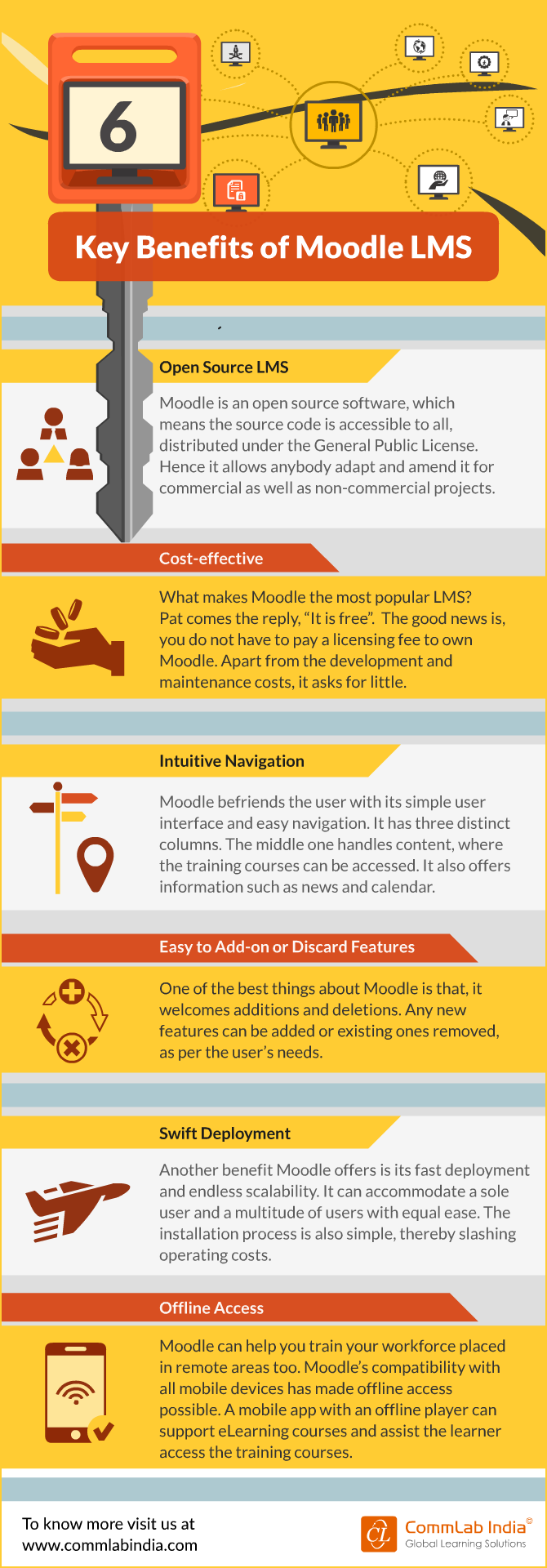 6 Key Benefits of Moodle LMS [Infographic]