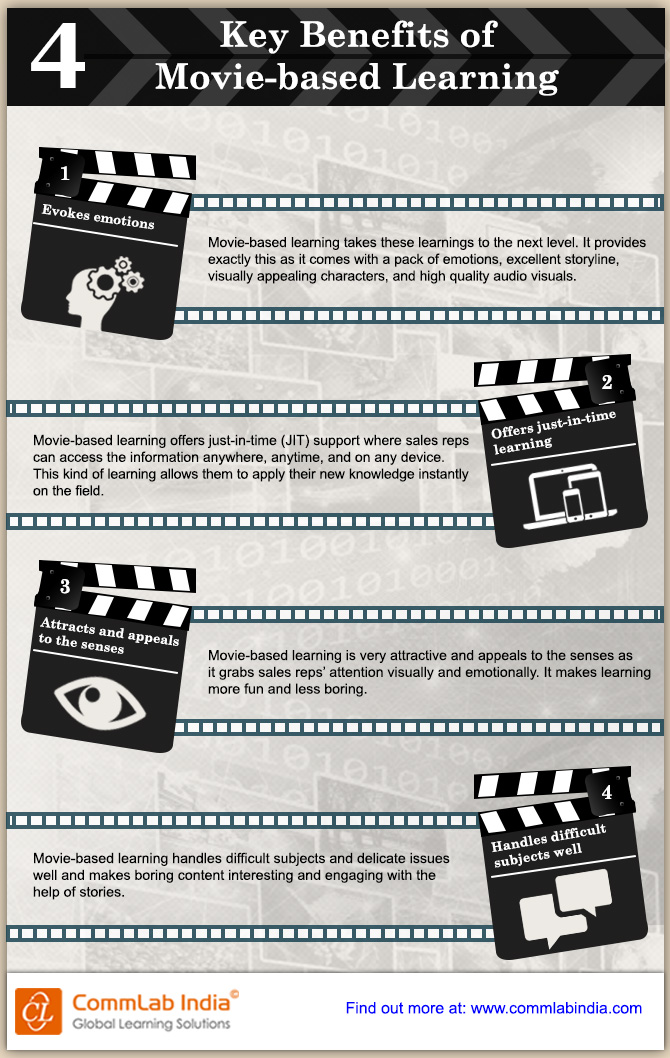 4 Key Benefits of Movie Based Learning [Infographic]