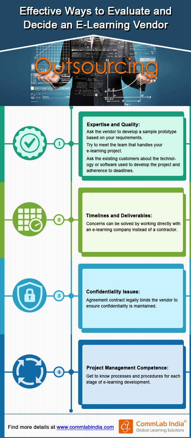 Effective Ways to Evaluate and Decide an E-learning Vendor Outsourcing [Infographic]