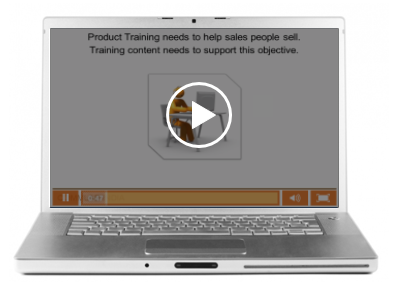 Product Demonstration Videos