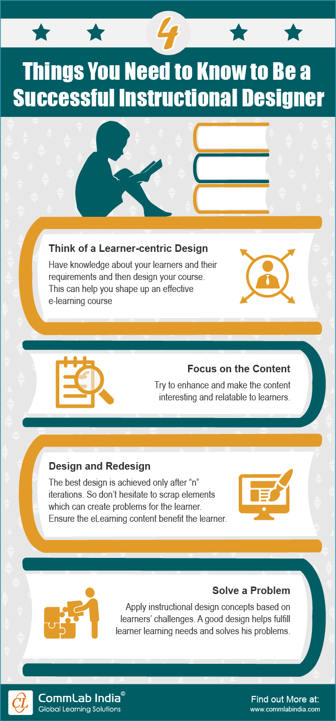 4 Things You Need To Know To Be A Successful Instructional Designer Infographic