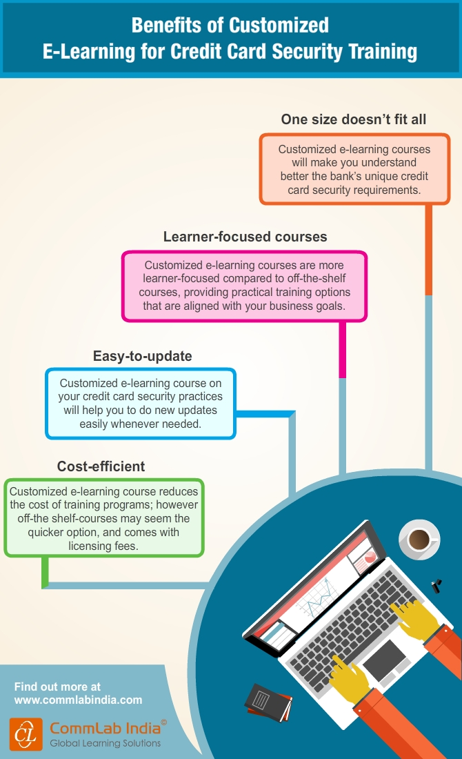 Benefits of Customized E-learning for Credit Card Security Training [Infographic]