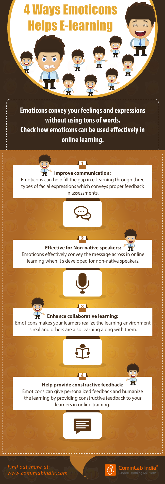 4 Ways Emoticons Helps E-Learning [Infographic]