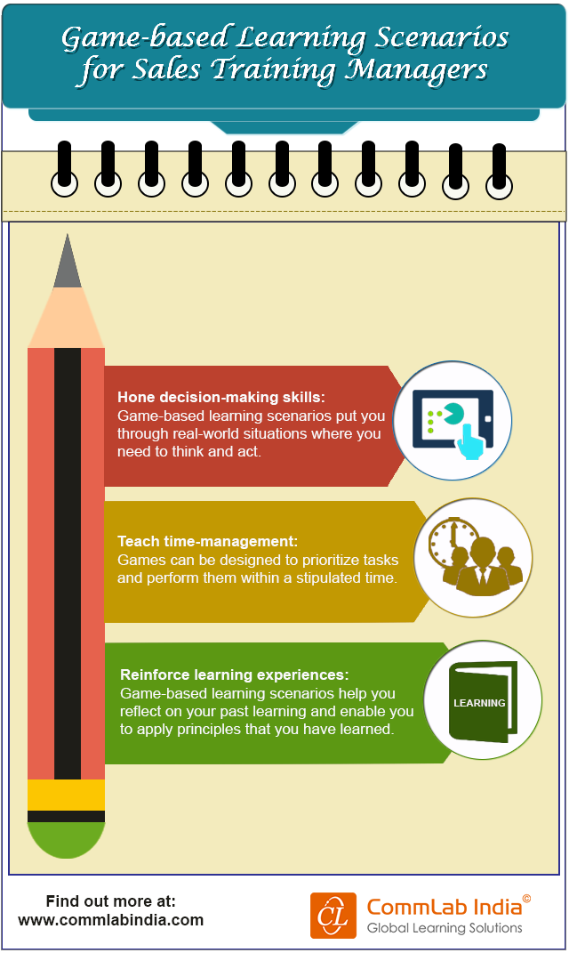 Game-based Learning Scenarios for Sales Training Managers [Infographic]