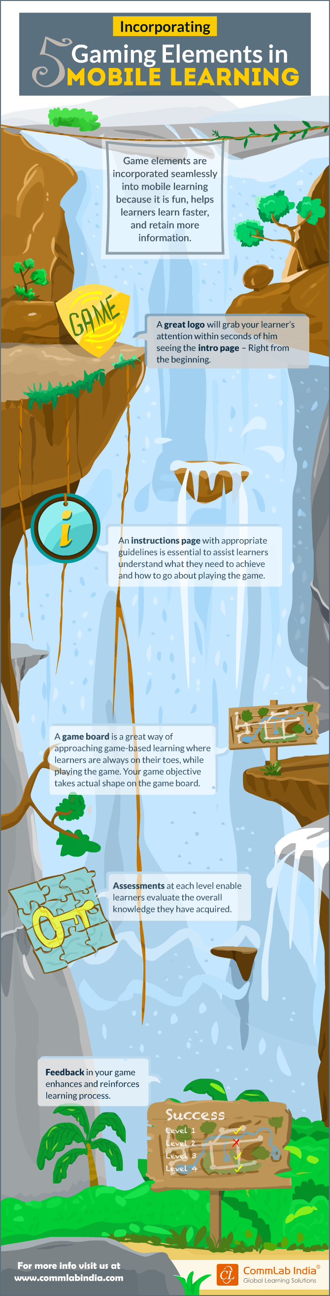 Incorporating 5 Gaming Elements in Mobile Learning [Infographic]