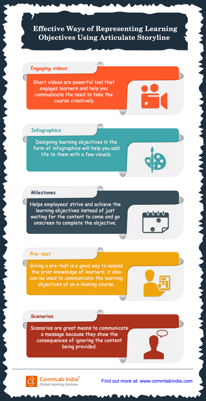Ideas to Represent Learning Objectives Using Articulate Storyline [Infographic]