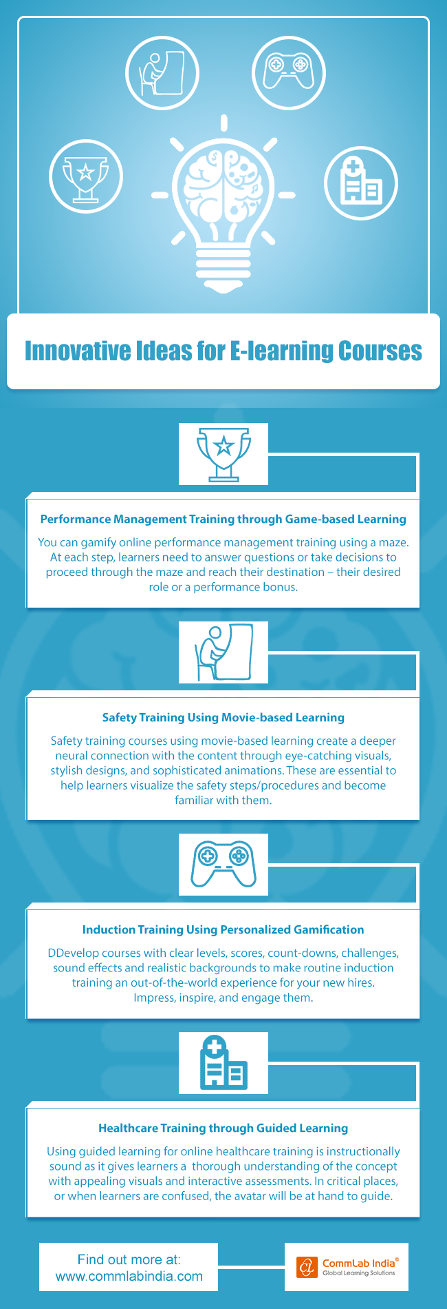 Innovative Ideas for E-learning Courses [Infographic]