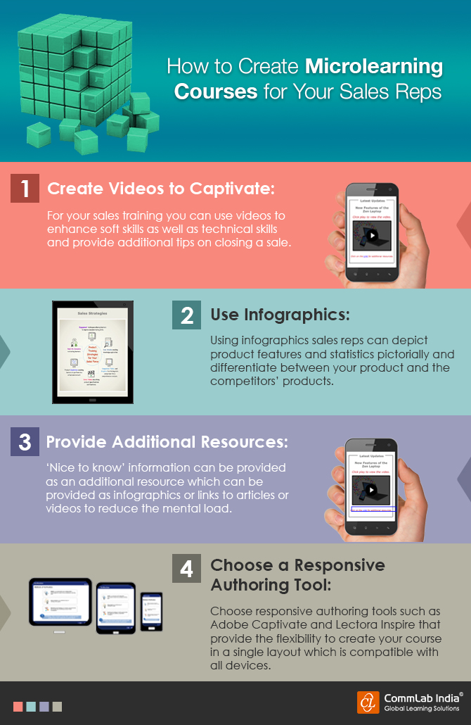 How to Create Microlearning Courses for Your Sales Reps [Infographic]