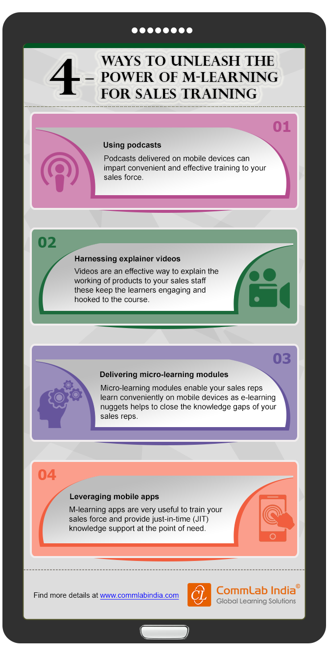 4 Ways to Unleash the Power of M-learning for Sales Training [Infographic]