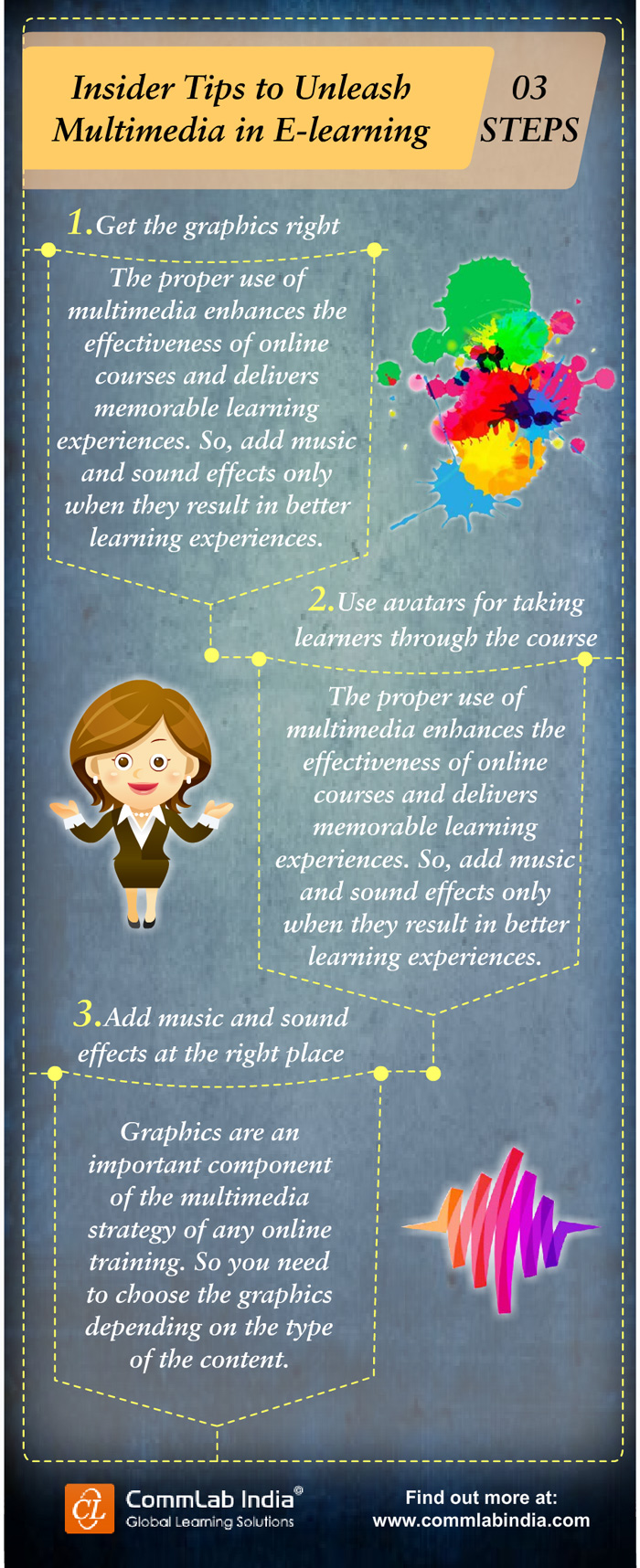 Insider Tips to Unleash Multimedia in E-learning [Infographic]