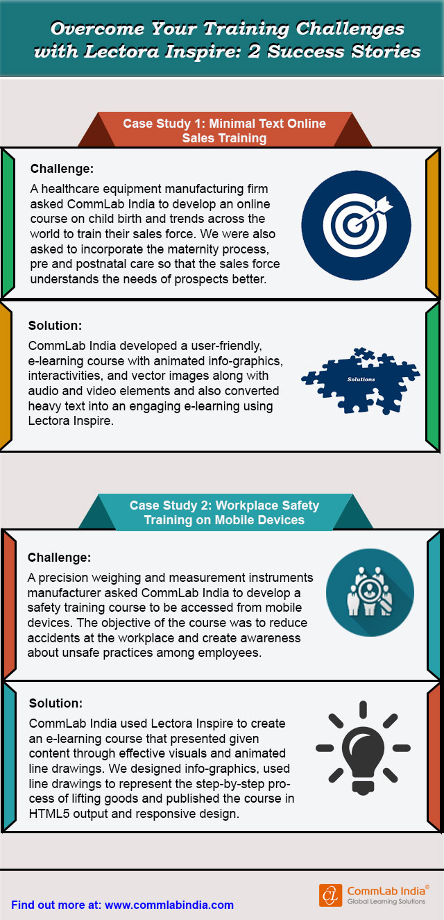 Effective Online Training Programs Using Lectora Inspire [Infographic]