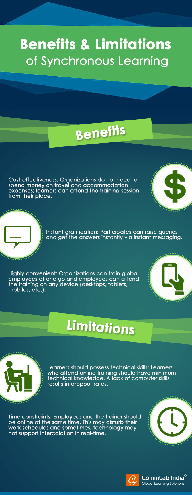 Benefits and Limitations of Synchronous Learning [Infographic]