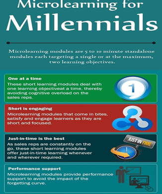 Suit the millennial workforce