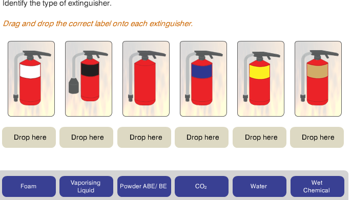 Online Course on Fire Extinguisher Training