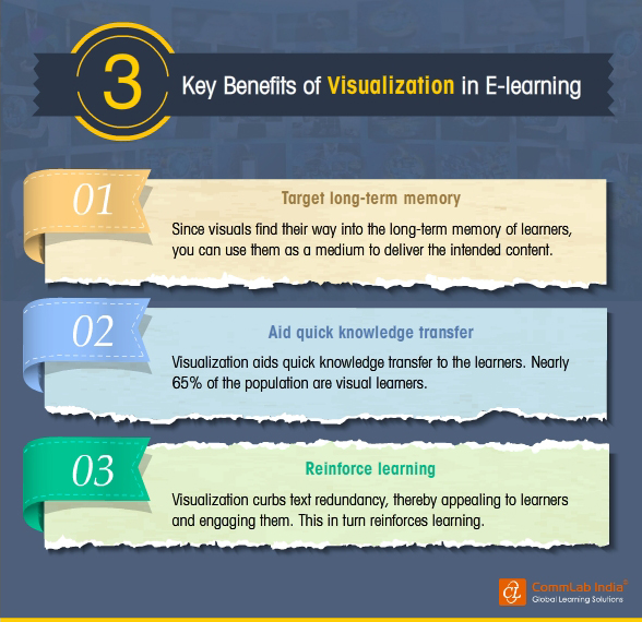 3 Key Benefits of Visualization in E-learning [Infographic]