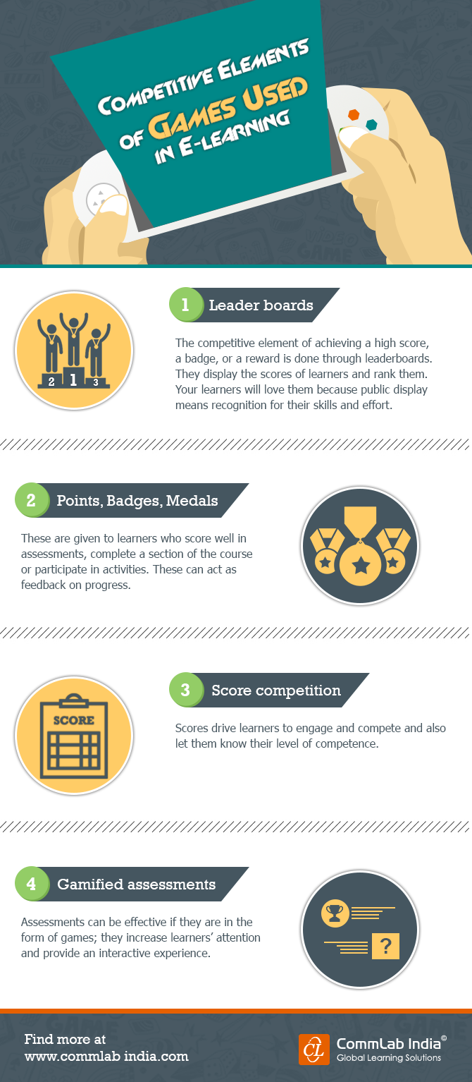 Competitive Elements of Games Used in E-learning [Infographic]
